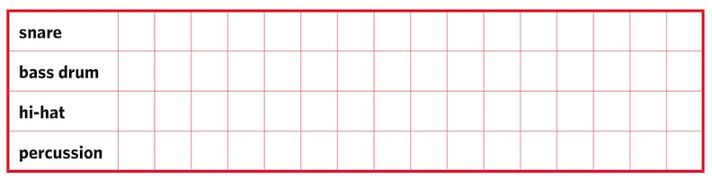 """Grid chart with labels """"snare,"""" """"bass drum,"""" """"hi-hat,"""" and """"percussion"""""""